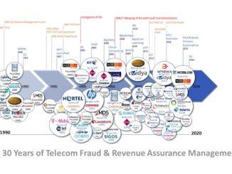 fraud management revenue assurance