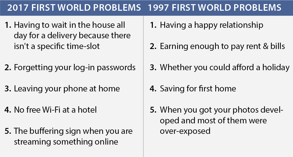 four out of five first world problems relate to wi fi no really