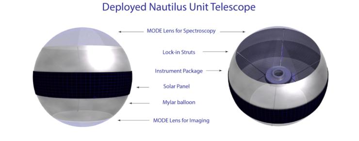 Una nuova lente per telescopi spaziali alla ricerca della vita 3