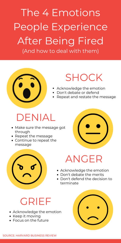 The 4 emotions people experience aftre being fired
