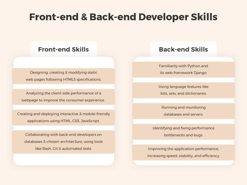Junior front-end developers