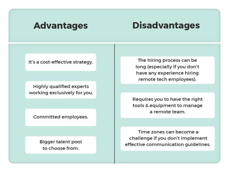 Advantages and disadvantages of hiring a full-time remote CTO