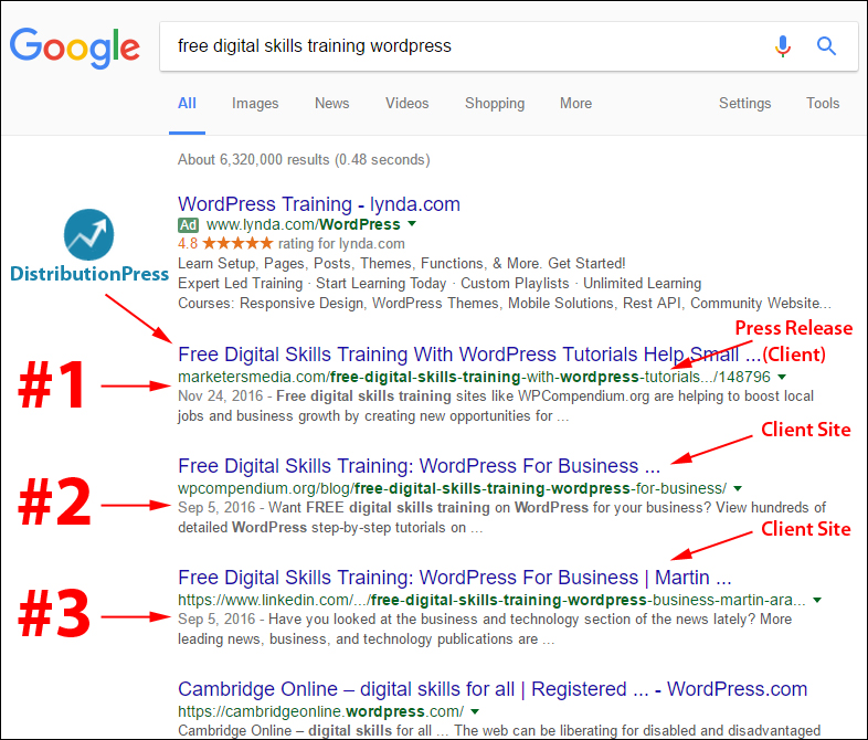 We can get your business to rank on the front page of Google for low to medium competition keywords in 24-48 hours!