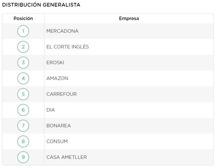 ranking-merco-rsc-distribucion-generalista