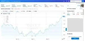 Forex traders guide yahoo finance free charts, Forex Traders Guide - The complete guide