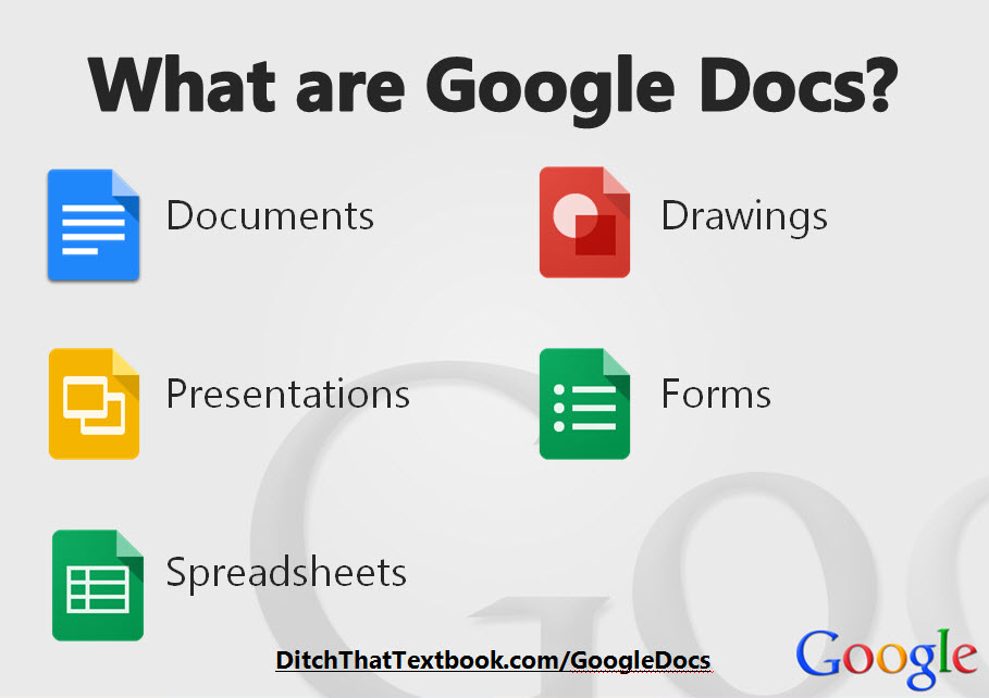 20 Powerful Google Docs Uses | Ditch That Textbook
