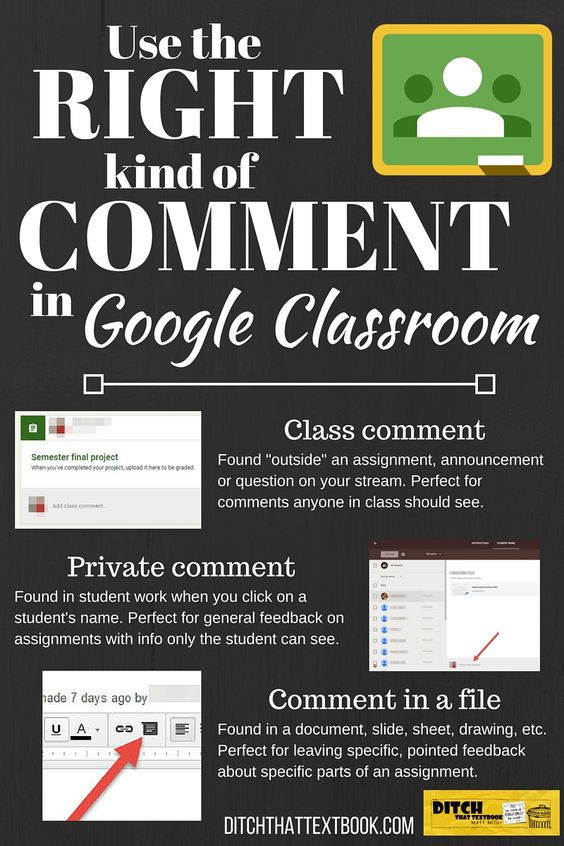 The Google Classroom Quick Start Guide Tips And Tricks Ditch