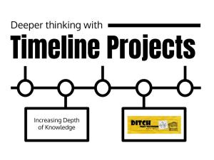 Timeline projects can be one-dimensional with shallow thinking. Here are some ideas to kick up the Depth of Knowledge level. (Graphic by Matt Miller)