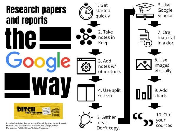 research paper google inc
