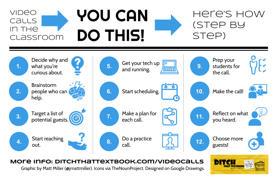 Classroom video calls  You can do this  Here's how | Ditch