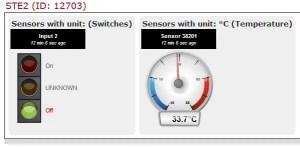 termometro STE2 con sensdesk