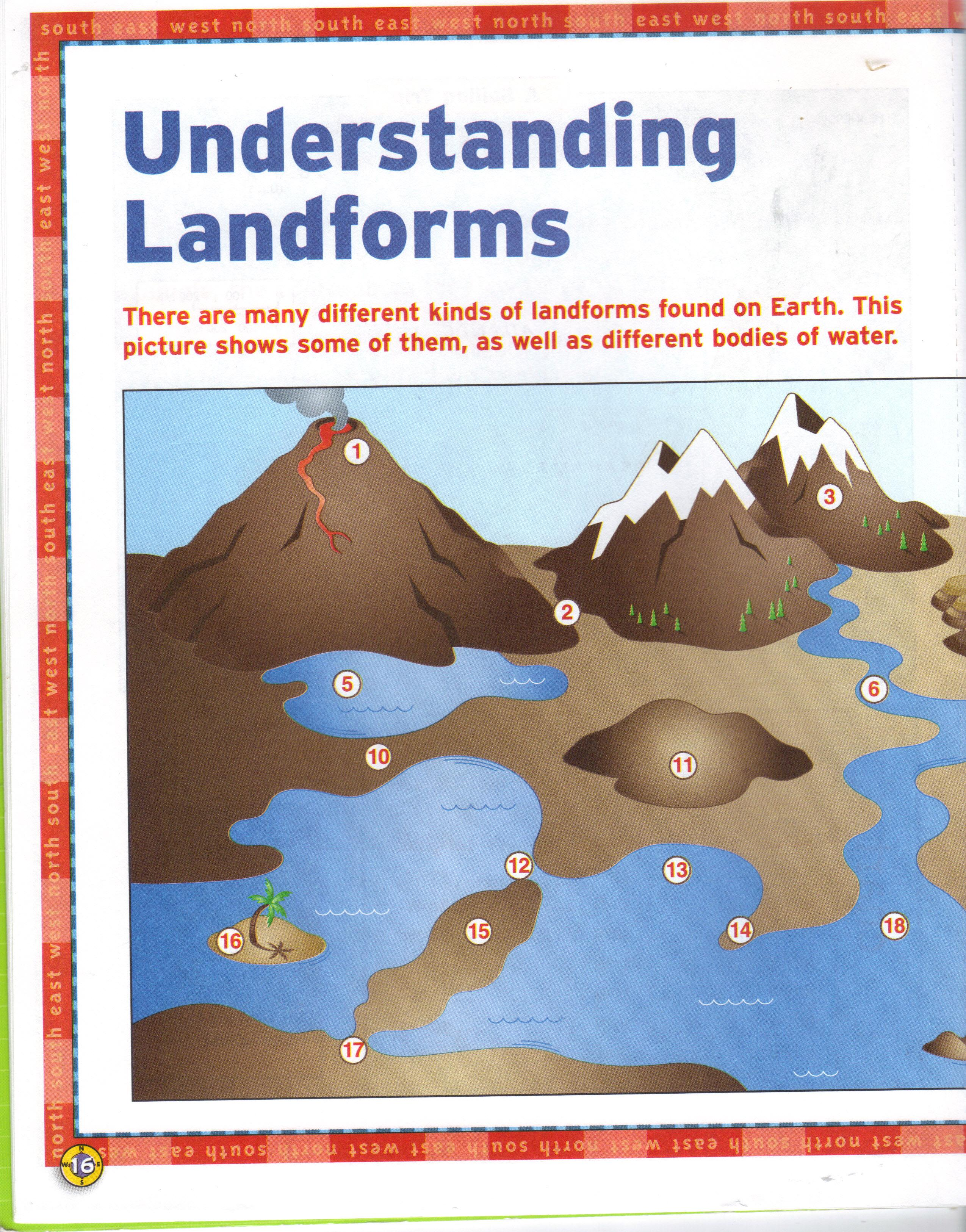 5th Grade Landform Coloring Worksheet