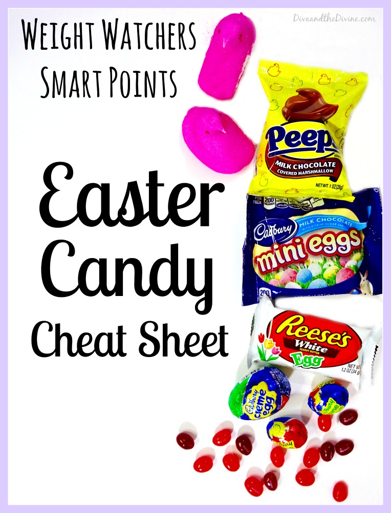 Easter Candy Cheat Sheet |Weight Watchers Smart Points Edition