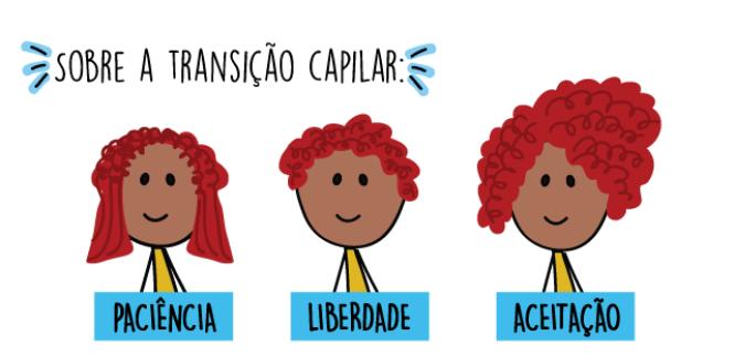 TRANSIÇÃO CAPILAR