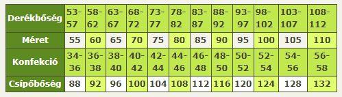 Kapucni fehérnemű derékbőség mérettáblázat