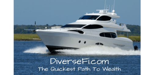 The Quickest Path To Wealth