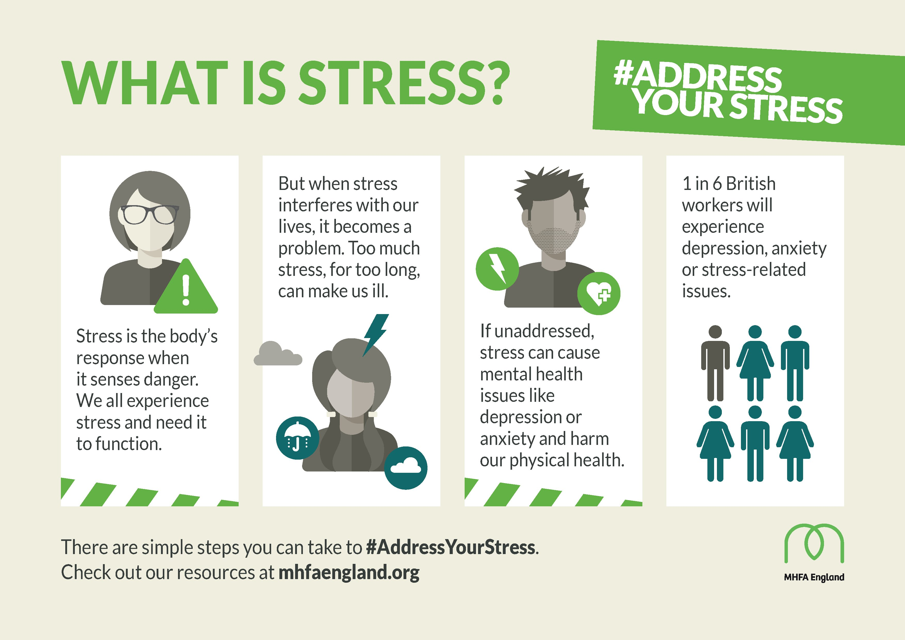How To Address Your Stress