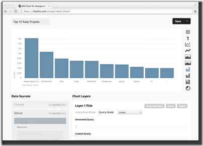 Chartio BigQuery Screenshot