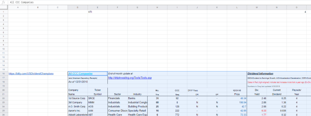 How to Build a Dividend Growth Investing Dashboard in Google