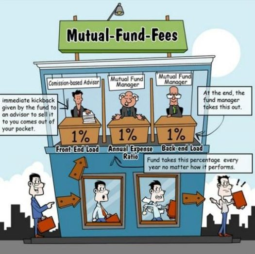 Dividend Magic - Mutual Fund & Unit Trust Fees
