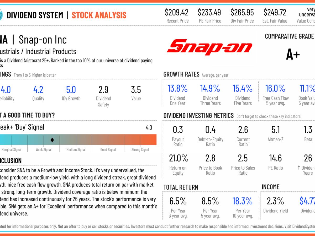 Snap-On Stock Analysis