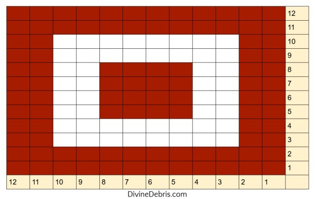Concentric Squares Throw graph