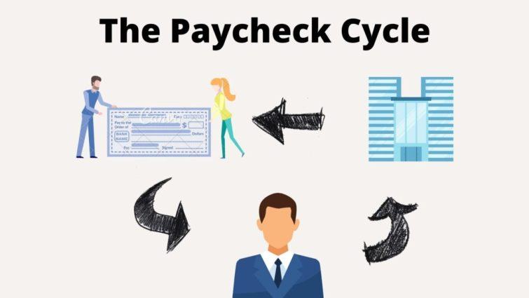 How to become a millionaire in your 20s- Break the paycheck cycle