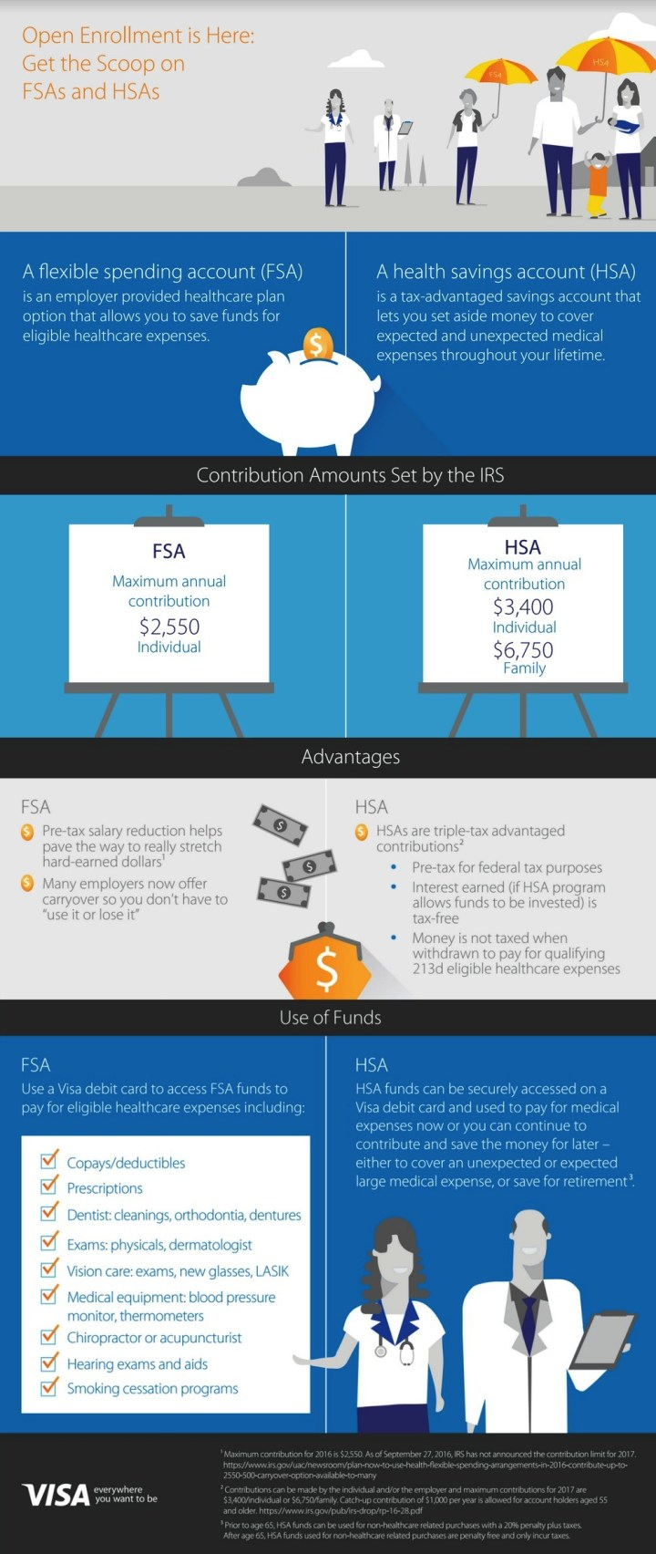 hsa-infographic