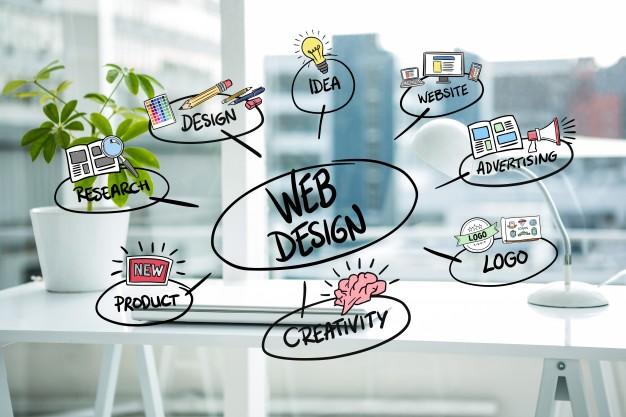website designing pakistan