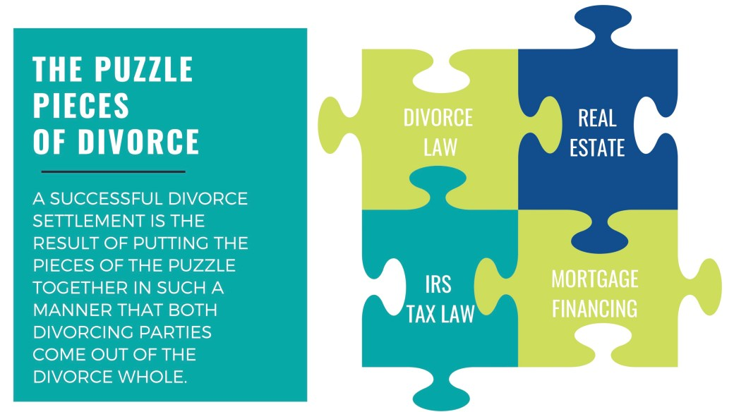 Copy of The Puzzle pieces of divorce.jpg