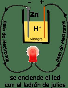 Un led conectado a la pila