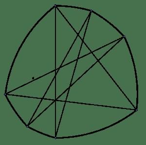 Heptágono de Reuleaux irregular