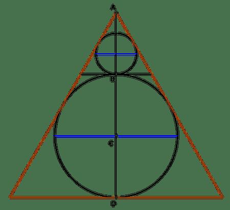 solución círculos inscritos