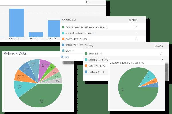 bit.ly estatísticas