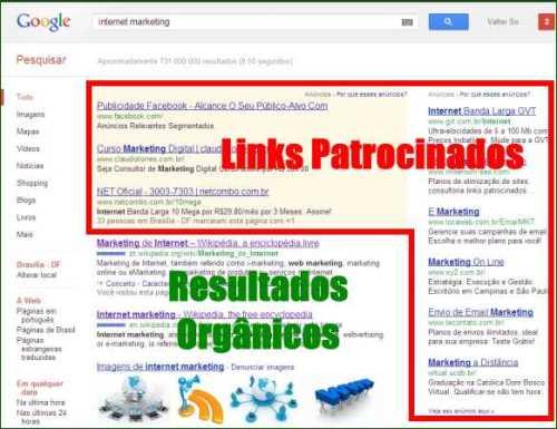 seo busca organica links patrocinados