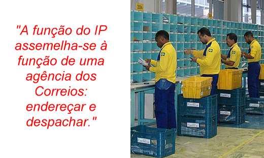 ip correios