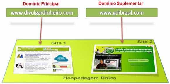 dominio-suplementar-adicional