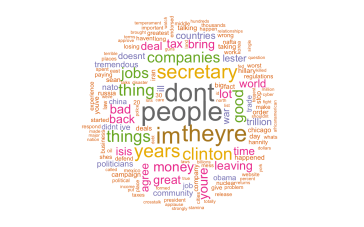 Word cloud for Trump