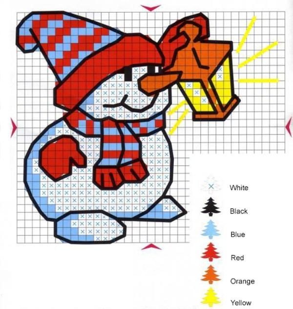 free_cross_stitch_pattern_snowman-3