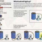 What is Electric Circuit?