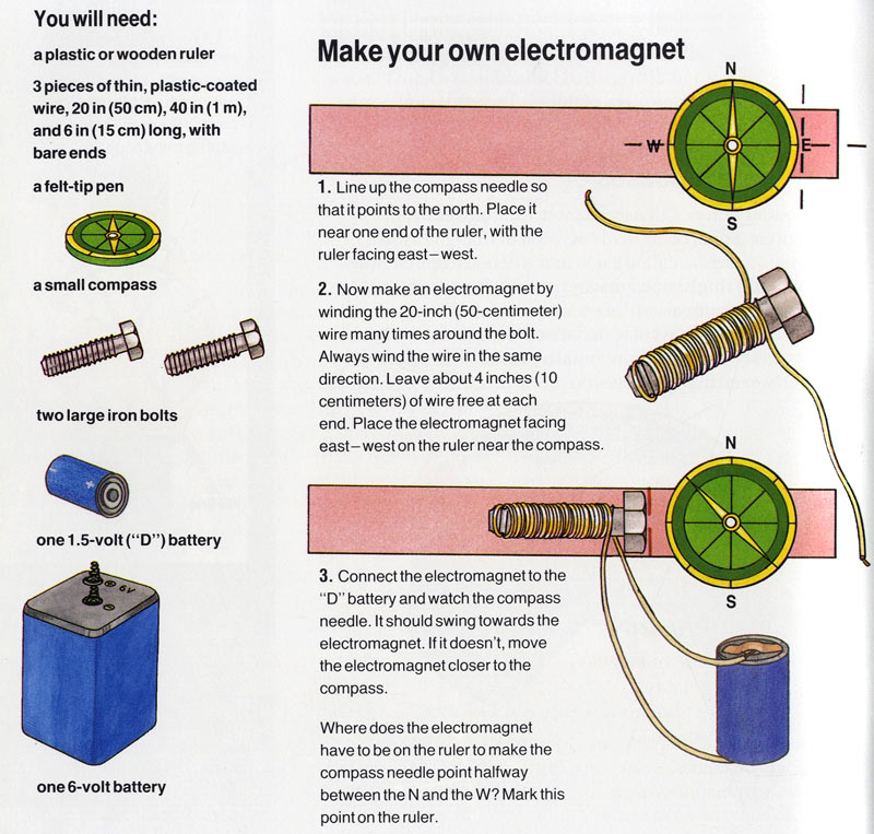 How to make an electromagnet for school project
