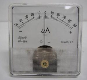 Measuring Amps – What is Measured in Amps?