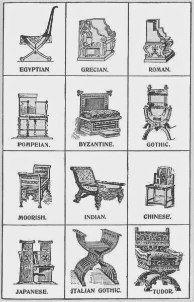 STYLES OF CHAIRS – THE 40 STYLES OF CHAIRS (embracing the period from 3000 B.C. to 1900 A.D.)