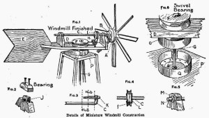 How to Make a Miniature Windmill