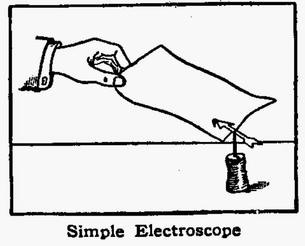 How to Make an Electroscope – Easy Science Projects