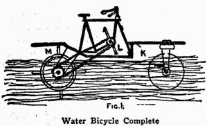 Read more about the article How to Make a Water Bike