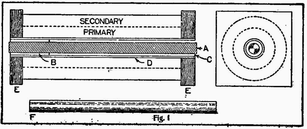 Read more about the article How to Make an Induction Coil