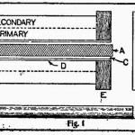 How to Make an Induction Coil