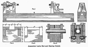 How to Make a Lathe suitable for turning wood or small metal articles