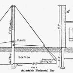 How to Make a Gymnastics Bar – The Horizontal Bar